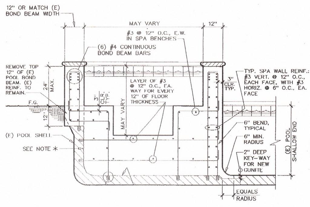 Gunite Pool Details : On the beam pools spas watershapes
