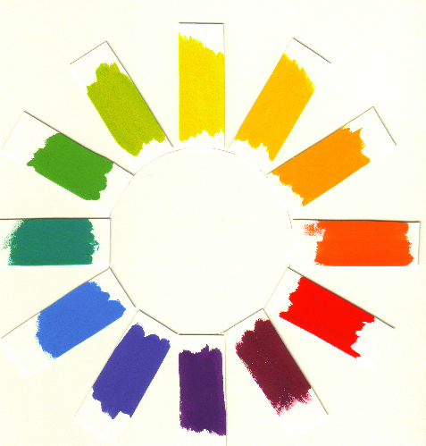 4 -- Fig 1 -- colorwheel